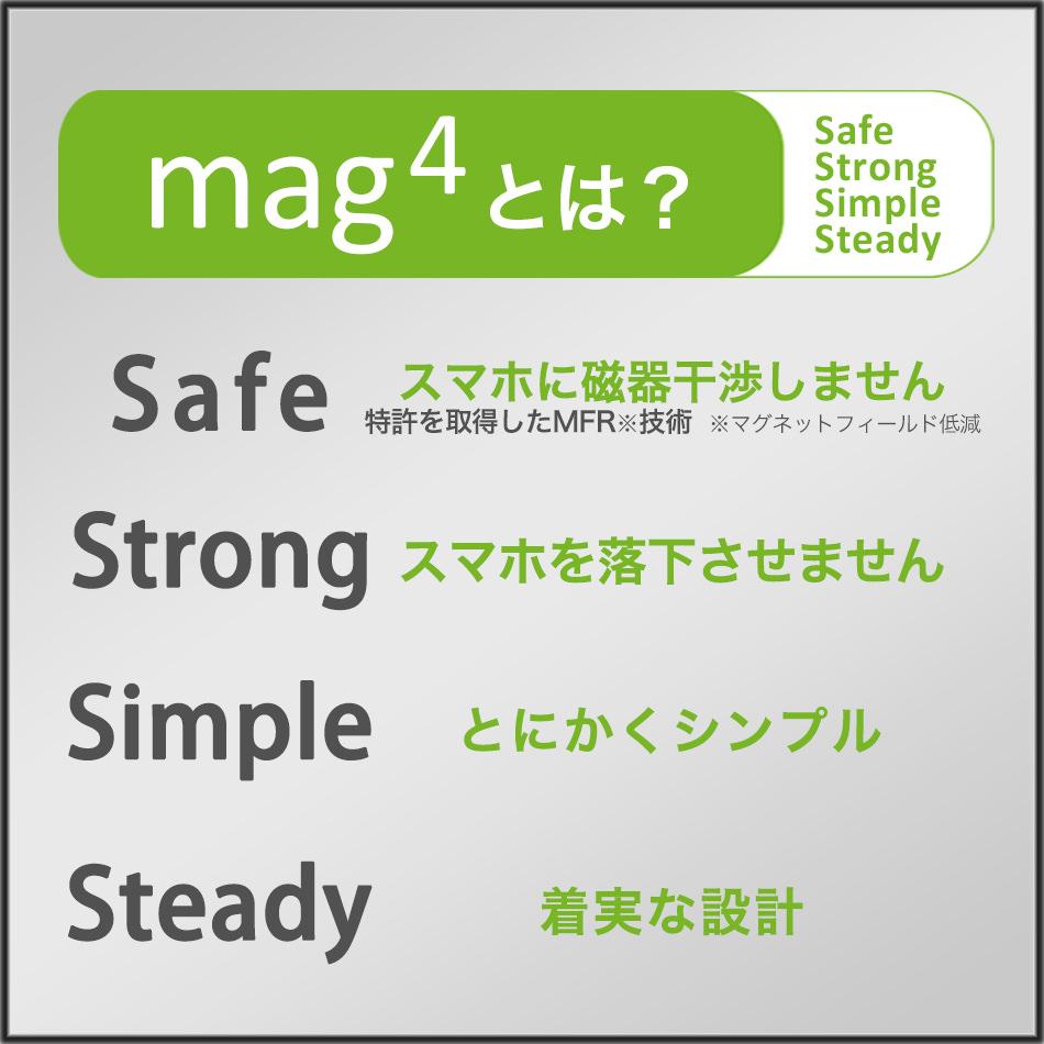 mag4とは?